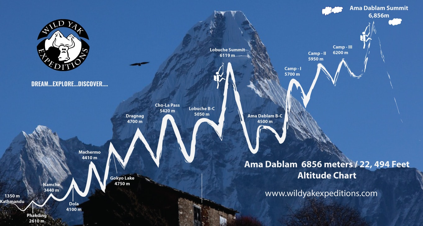 Ama-Dablam-climbing-route