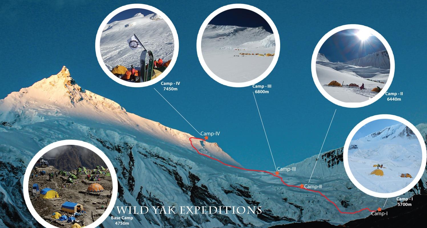 Manaslu expedition climbing route