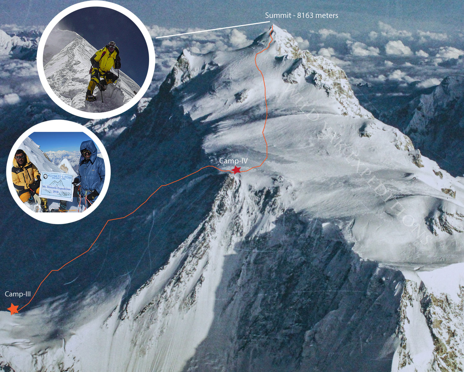 Manaslu Expedition final Route
