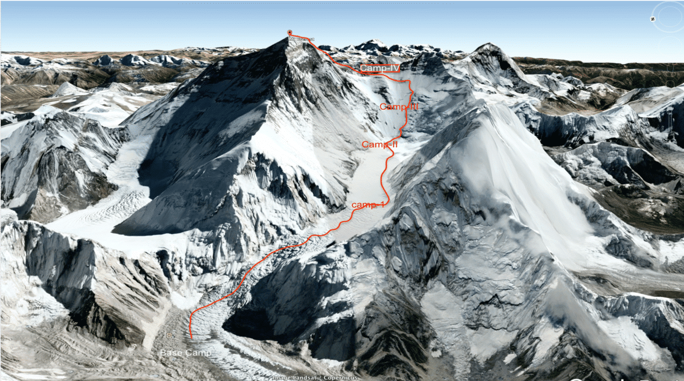 Everest Climbing route